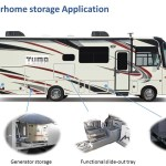 Rv Storage Ideas Exterior Interior Heavy Duty Rv Drawer Slides Rv Battery Tray Rv Basement Storage Slides Rv Slide Out Tray Airstream Storage Containers