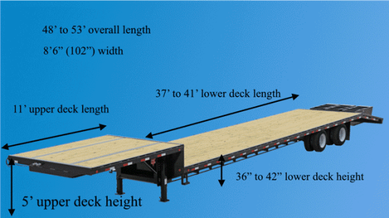 Step Deck Trailer Dimensions Heavy Haul Trucking
