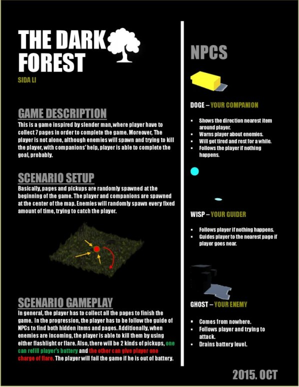 The dark forest Poster-page-001