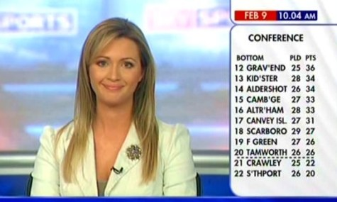 Top 25 Sexiest News Reporters 1