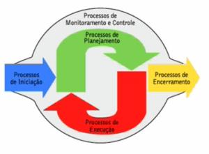 Grupos_Processos