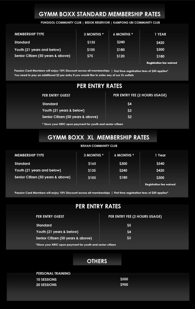 gymm boxx rates