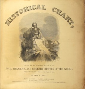 civil literary and religious history of the world 1