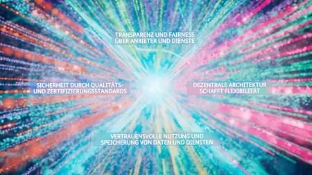 Gaia-X: Große US-Hyperscaler wollen in EU-Cloud kräftig mitmischen
