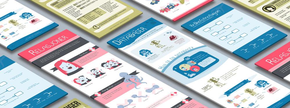 Infografikker om databaser