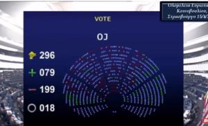 Απέρριψαν πρόταση Νότη Μαριά για συζήτηση στην Ευρωβουλή Αναγνώρισης Γενοκτονίας Ελλήνων του Πόντου