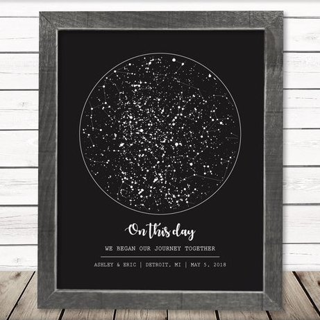 sky art constellation christmas gift ideas for husband