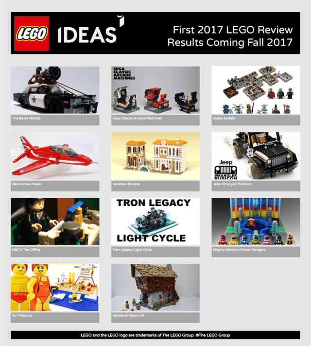 LEGO Ideas 2017 review 1