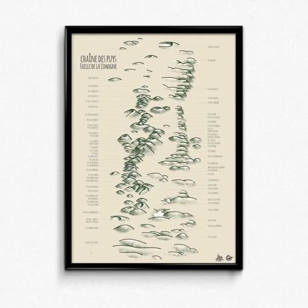 Illustration façon carte ancienne avec le dessin des puys d'Auvergne et le nom de chacun
