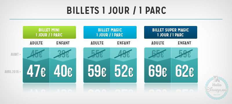 Disneyland Paris tarifs 2015 billet 1J/1P