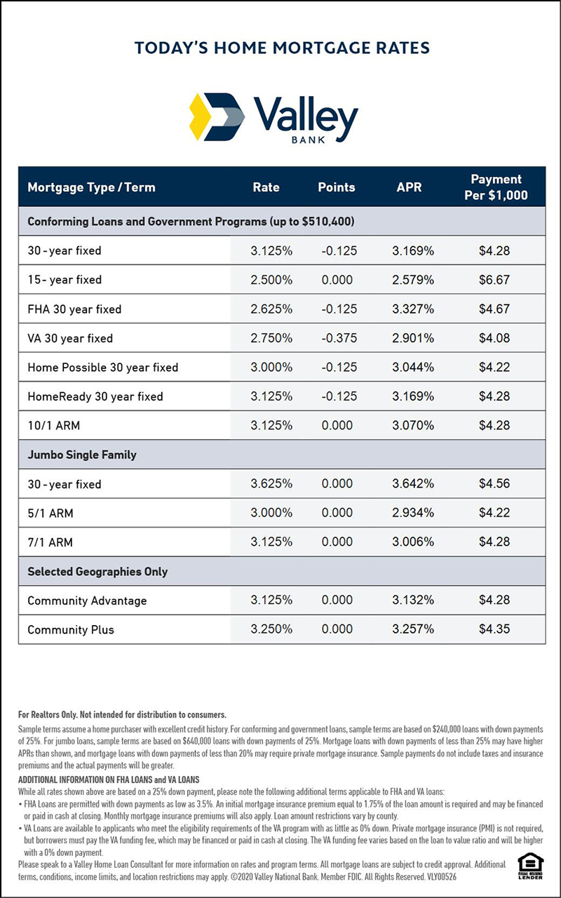 interest-rate-9-7-20-2