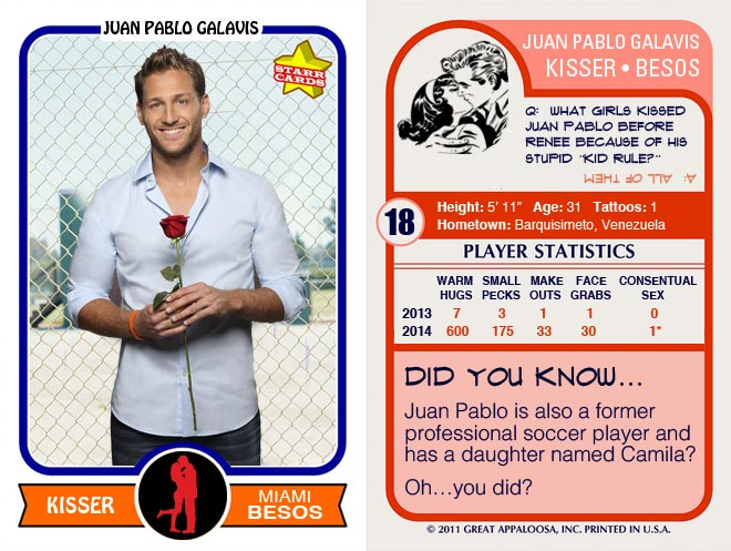 The Bachelor Juan Pablo Galavis baseball card for the Miami Marlins.
