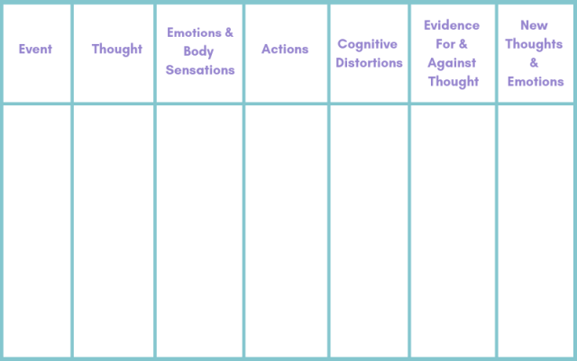 How to stop negative self-talk with thought logs