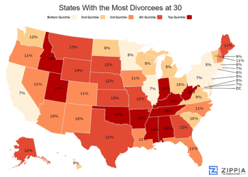 divorce across the United States
