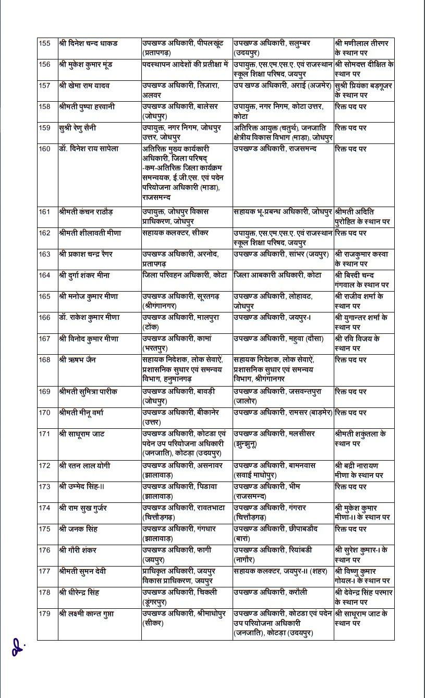 RAS officers, RAS officers Transfer , Transfer News < RAS officers Transfer   List, Rajasthan RAS officer Transfer list, RAS Government, AshokGehlot,