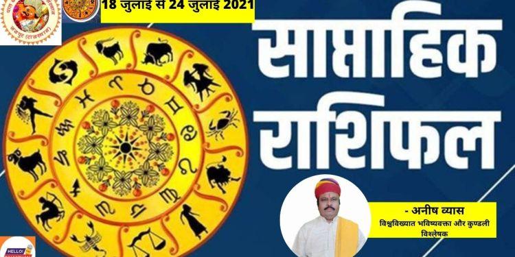 daily horoscope , Rashifaltoday's , horoscope , aaj ka rashifal, horoscope, rashifal