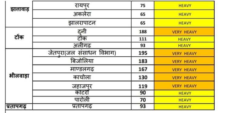 Weather, Weather Tomorrow, Weather Today, national weather service, Weather Report, Jaipur weather, Aaj ka Mausam, weather forecast, कल का मौसम, मौसम कल, कल मौसम कैसा रहेगा, Weather Update,