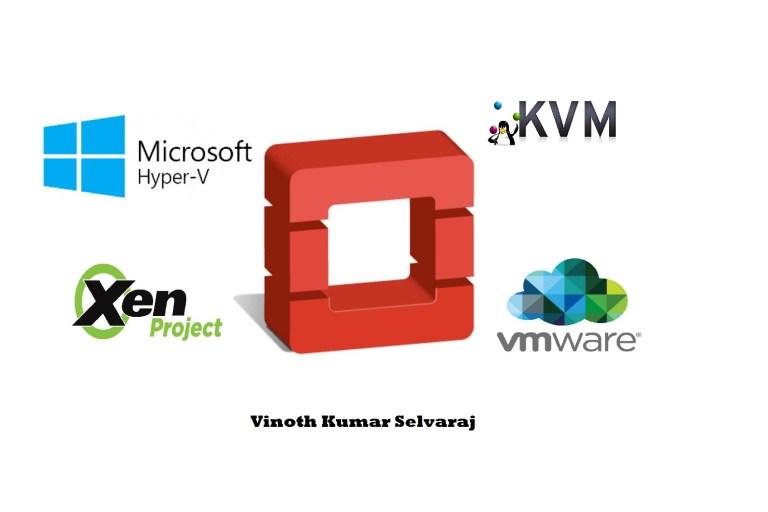 Image result for Hypervisor