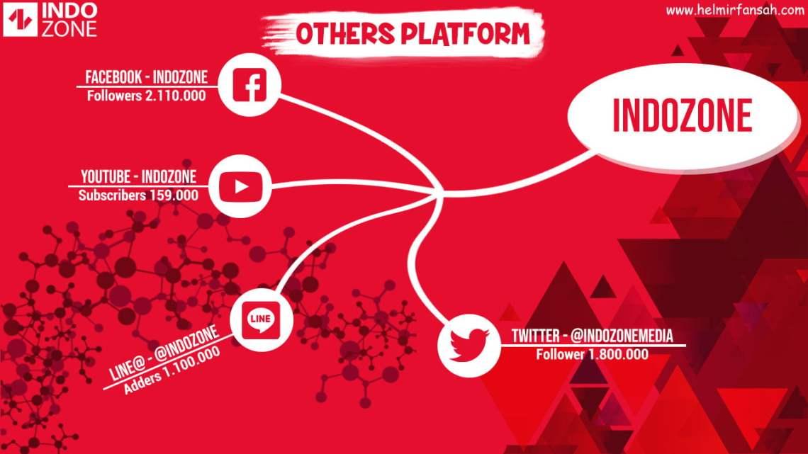 Others platform