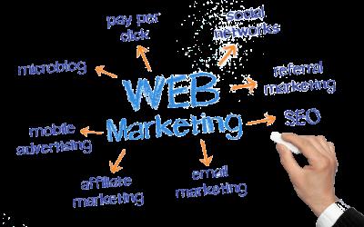 Web marketing e clienti nuovi.