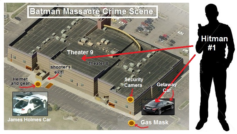 Bank Massacre Crime Scene Diagram