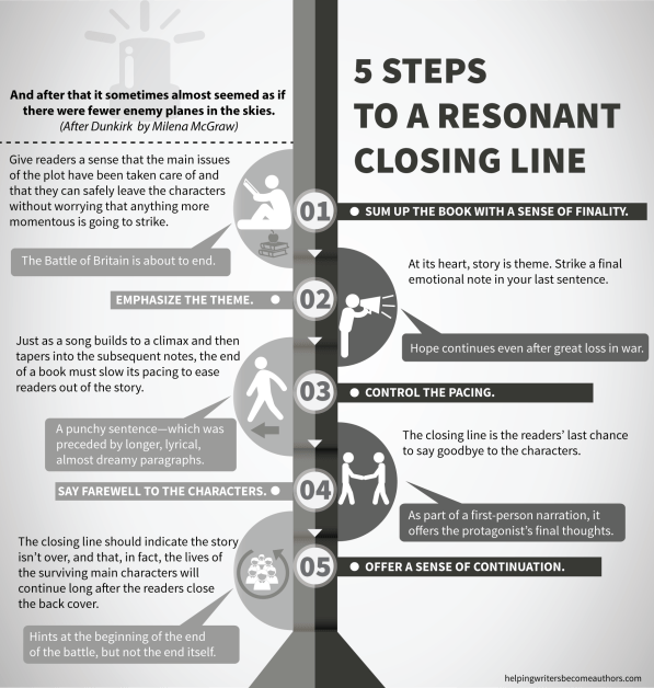 5 Steps to a Resonant Closing Line Infographic