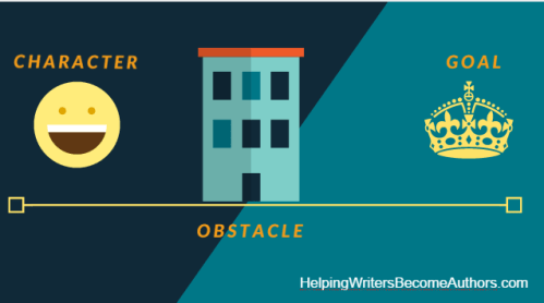 Goal Obstacle Conflict Infographic