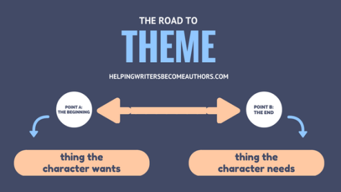 The Road to Them Infographic