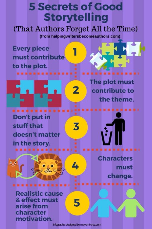 5 Secrets of Good Storytelling That Readers Forget all the Time Infographic