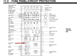 2003 Mercury Mountaineer Fuse Box Diagram | 2003 Mercury
