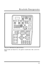 Need Diagram For Fuse Boxblown Fuse Car Not Starting | 1997 Ford Contour Support