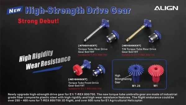 Upgraded Gears Align