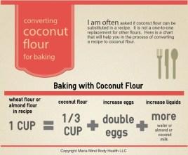 coconut flour conversion