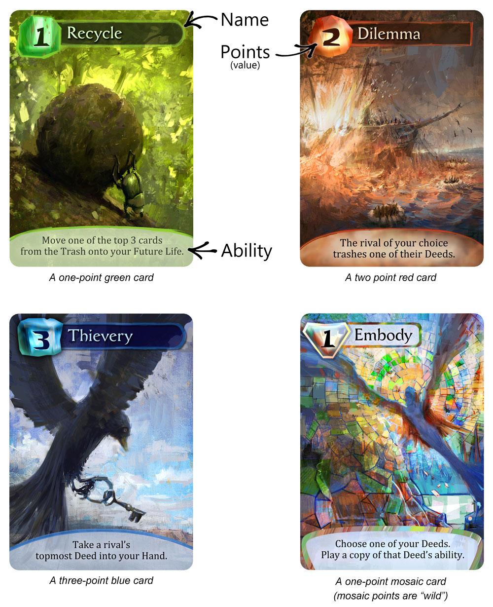 Karmaka Card Anatomy