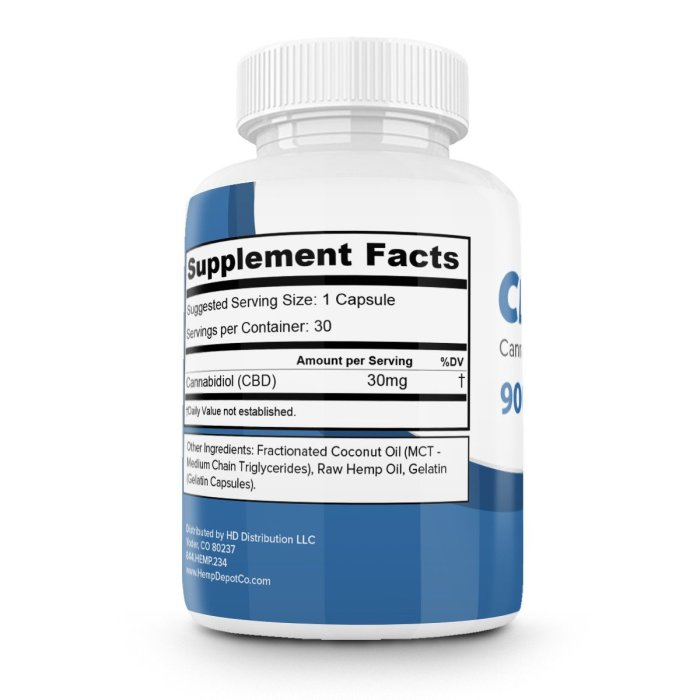 Cibadol – CBD Softgel Pills