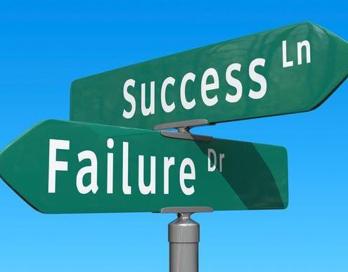 success failure ibc