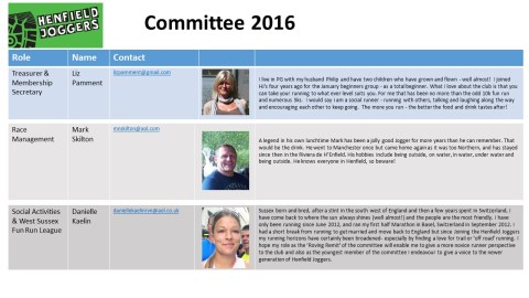 Committee 2016 1