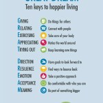 GREAT DREAM: 10 keys to happier living – ready to show your happiness for 100 consecutive days?