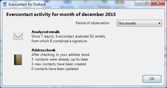 evercontact activity december 2015