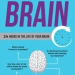 Garth Sundem – Your Daily Brain: 24 Hours in the Life of your Brain