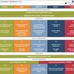 Verslag 20e BPUG seminar – Next Practices