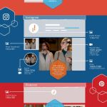 The 2017 Social Network Image & Video Size Guide [infographic]