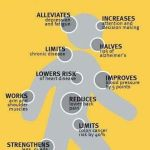 Only 30 minutes of walking each day…[infographic]