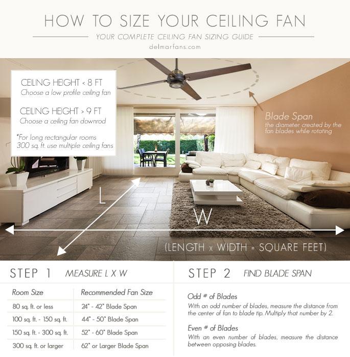 Big ceiling fan singapore energywarden big ceiling fan singapore www energywarden net aloadofball Images
