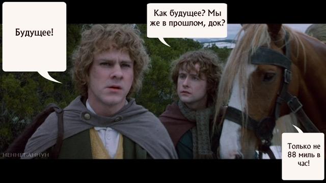 quiz 006 03 Конкурс 10 лет Властелин Колец