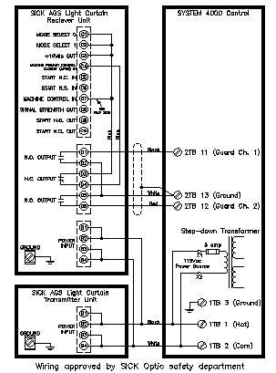 SICK AGS?resize=303%2C409 allen bradley light curtain wiring farmersagentartruiz com