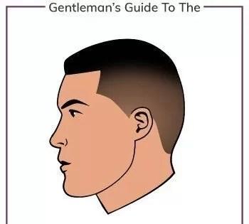 Crew Cut & Fade Short Haircuts for Men