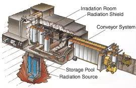 Food-Irradiation-Facility-