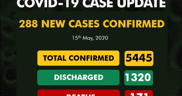 BREAKING: Nigeria's COVID-19 cases rise to 5445