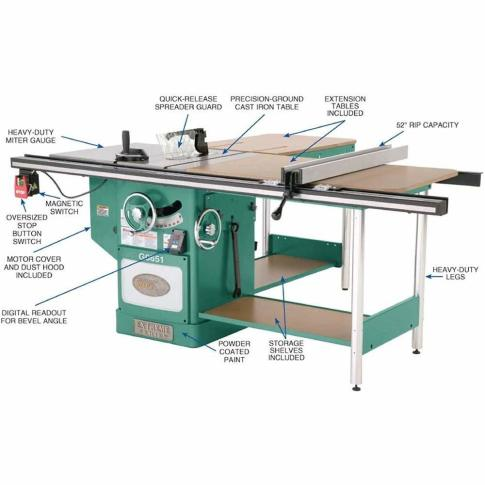 Best Cabinet Table Saws